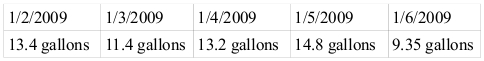 all-water-use-totals2
